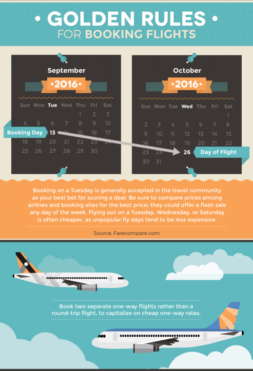 Air Travel Guide to Booking Flights inTO: Best Tips for Air Travel